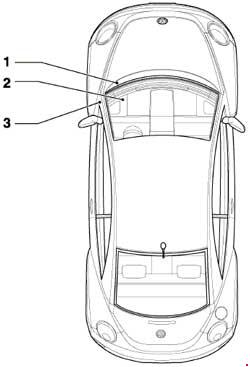 Volkswagen New Beetle  fuse box diagram  Auto Genius