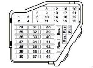 Volkswagen Passat B5 (1996  2005)  fuse box diagram  Auto Genius