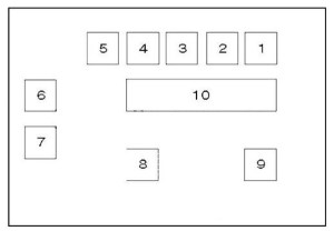 BMW X3 (E83; 2004  2010)  fuse box diagram  Auto Genius