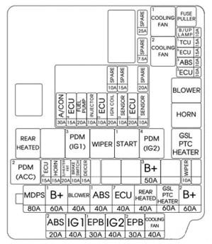 Hyundai Elantra GT (2016  2017)  fuse box diagram  Auto
