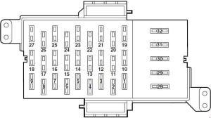 Mercury Grand Marquis (2003  2011)  fuse box diagram