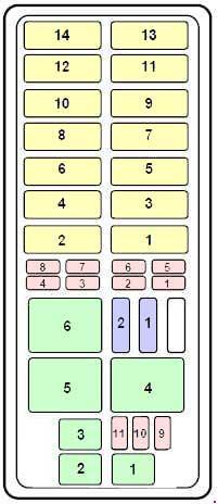 Mercury Mountaineer (1997  2001)  fuse box diagram