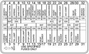 Mercury Villager (1999  2002)  fuse box diagram  Auto