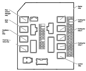 2003 Nissan Maxima Fuse Diagram | Wiring Library