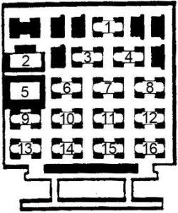 Chevrolet Cavalier (1983  1990)  fuse box diagram  Auto
