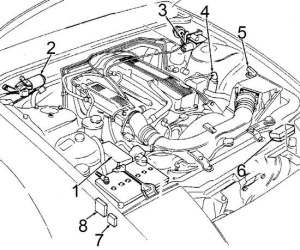 Nissan 240SX (1989  1994)  fuse box diagram  Auto Genius