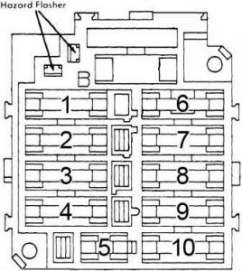 Pontiac Firebird (1979)  fuse box diagram  Auto Genius