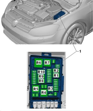 Volkswagen Golf mk7 (2012  2018)  fuse box diagram