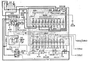 Volvo 740 (1992)  fuse box diagram  Auto Genius