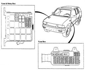 Isuzu Rodeo (1996)  fuse box diagram  Auto Genius