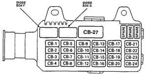 Isuzu Rodeo (1997)  fuse box diagram  Auto Genius