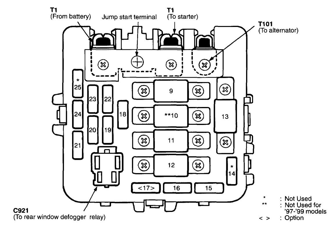 Acura Nsx Fuse Box Diagram