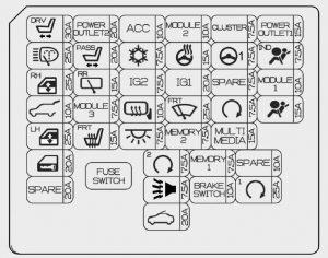 Kia Ceed (2013)  fuse box diagram  Auto Genius
