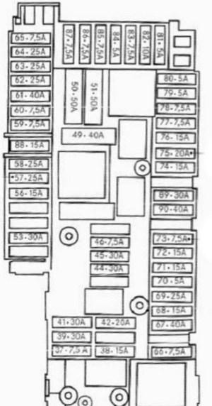Mercedes E Class w212  fuse box diagram  Auto Genius