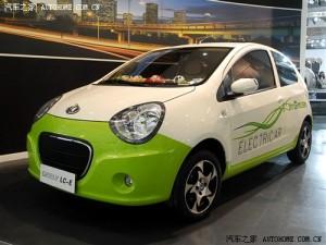 Geely Motors Panda