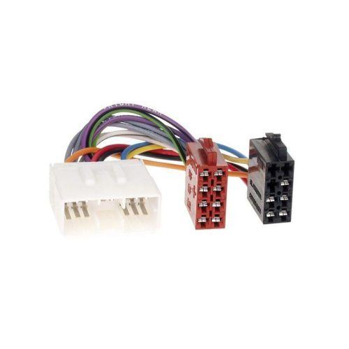 Cables_iso_Subaru