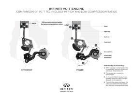VC-T MOTOR