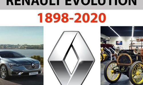 Renault tarihçesi ve gelişimi