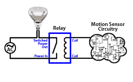 motion sensor wiring diagram wiring diagram outdoor motion sensor light wiring diagram wire