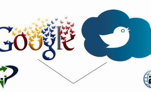 twitter in google - Automated Contacts