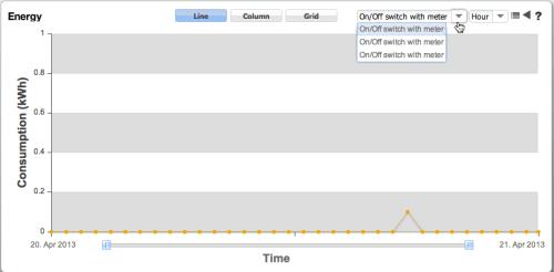 zipabox-graph_fail2