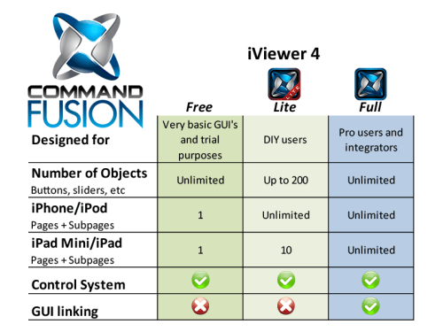 iViewer-Version-Comparison-chart