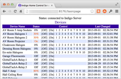 Indigo Web Server - Browser Control