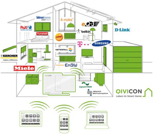 qivicon home base telekom beautiful qivicon home base via amazon test with qivicon home base. Black Bedroom Furniture Sets. Home Design Ideas