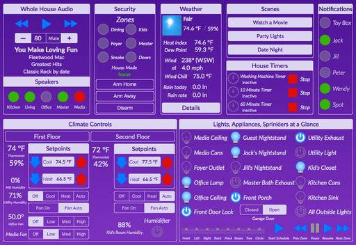 Indigo Touch App v2.0