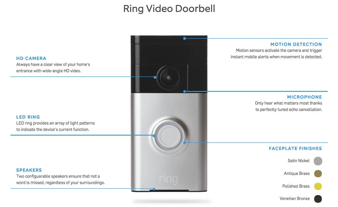 Ring Doorbell Features