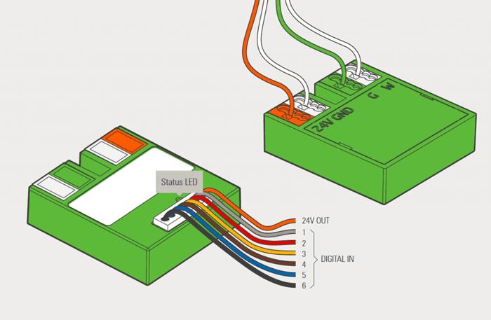 Loxone Nano DI Tree Wiring