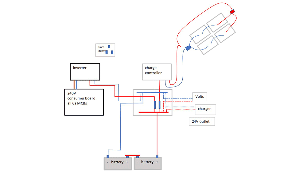 Off grid 24v wiring diagram wiring diagrams schematics case study going off grid for 2000 with 2nd hand solar panels hybrid wiring diagrams kitchen wiring diagrams off grid solar pv wiring diagram electricity asfbconference2016 Image collections