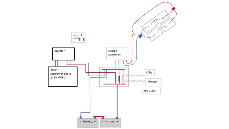 Off Grid Solar PV Wiring Diagram