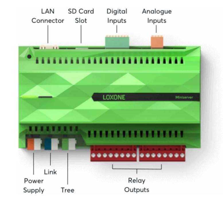 Loxone 2nd Gen Miniserver