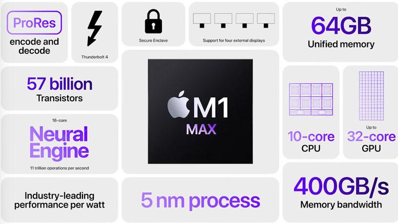 Apple M1 Max SoC