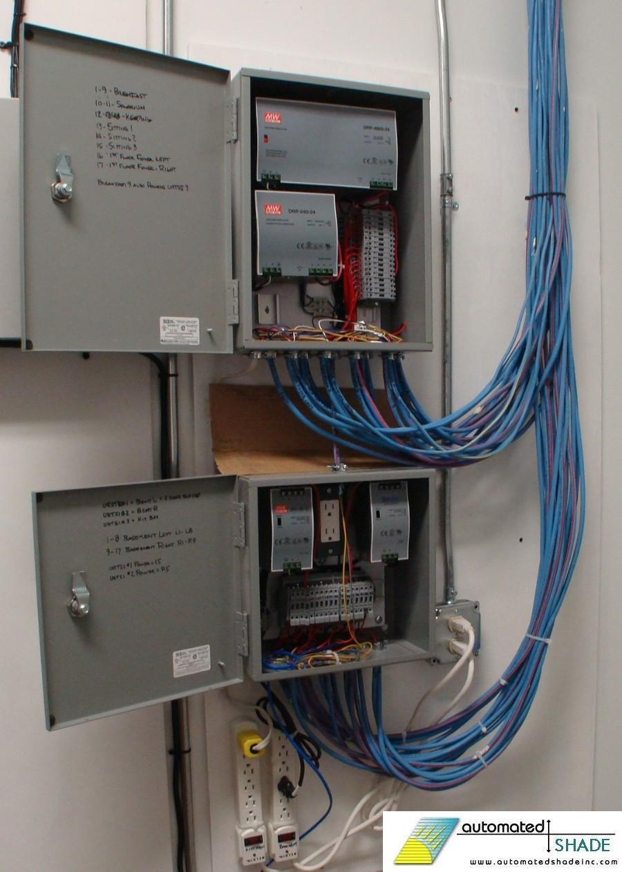 Wiring For Structured Panel