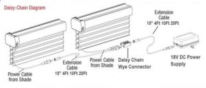 Hunter Douglas Platinum Technology 20 Daisy Chain Cable