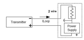 4-20mA – 2 wires