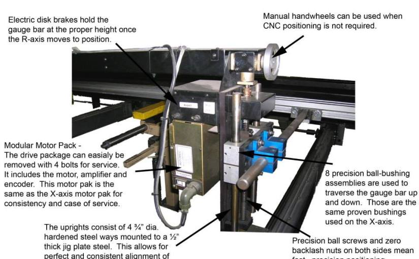 Overview of the Programmable R-axis on Automec Backgauge Controls