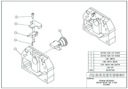 Premium Backgauge EndCap Motor Side X Axis Assembly