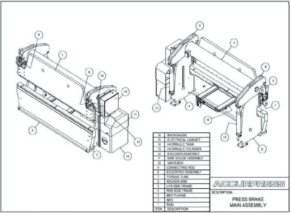 Press Brake Main Assembly