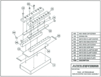 70320 - UP Press Brake Non-Eccentric Ways Box Assembly