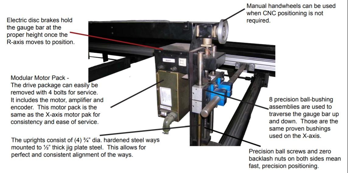 R- Axis Backgauge