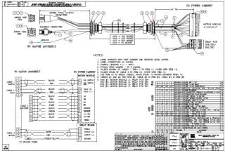 HURCO Harness, X Axis IF 423-0201-005-006-007-029