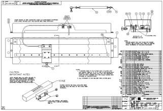 HURCO Scale - Standard 14 001-2004-001