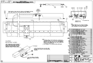 HURCO Scale - Standard 20 001-2004-002