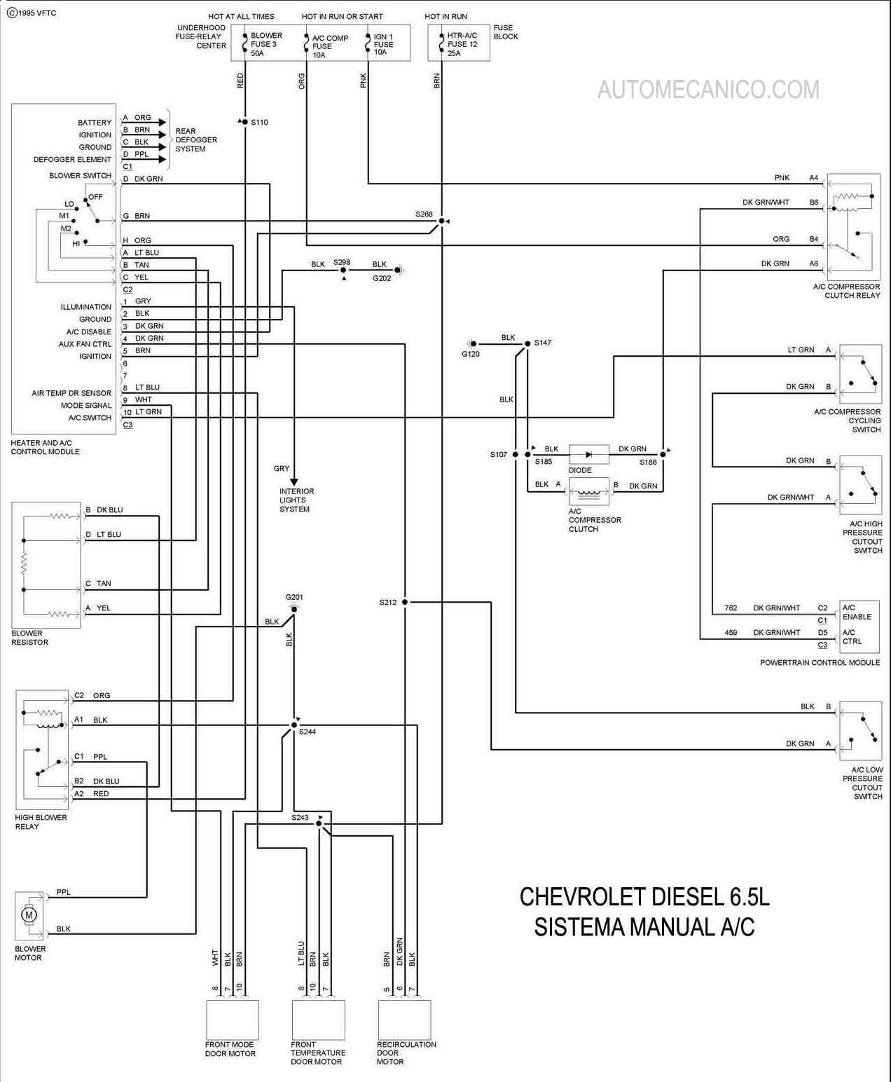 1989 Gmc S15 Wiring Diagrams Diagram