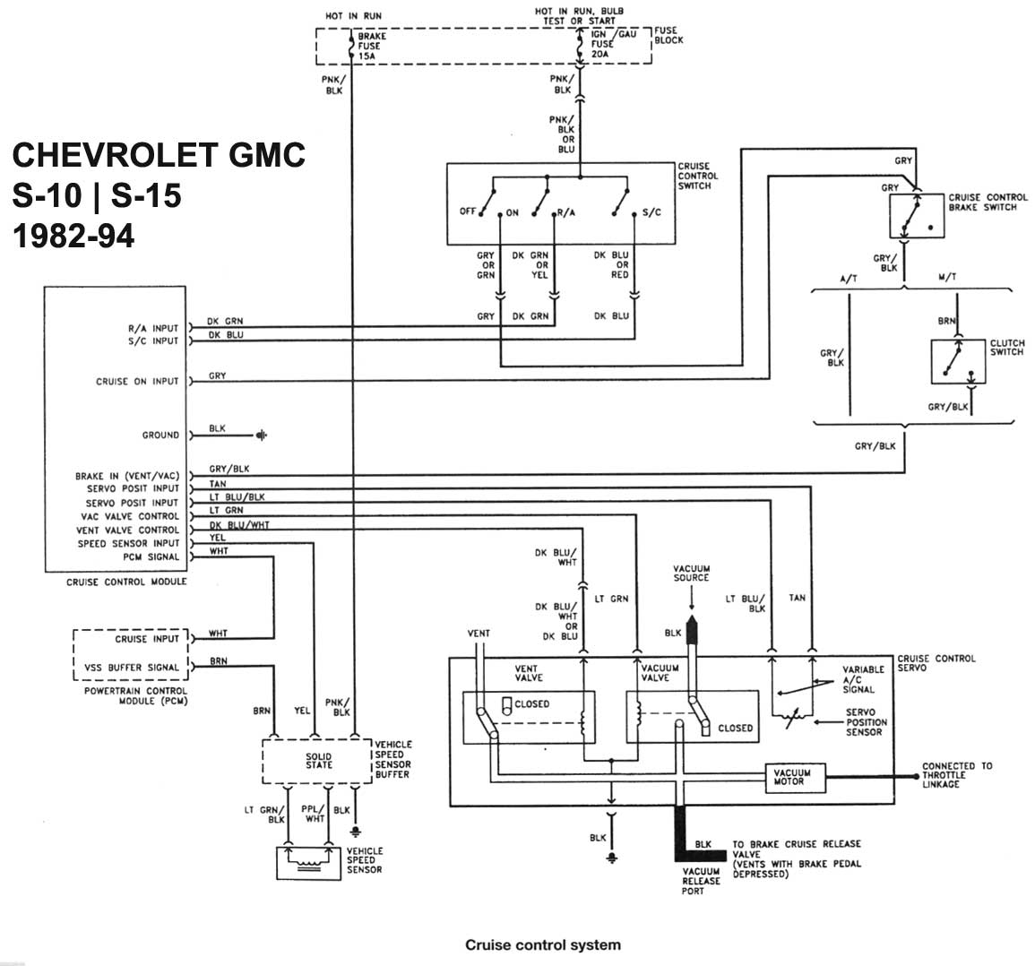 Wiring Diagram For 1987 Gmc S15 Pick Up