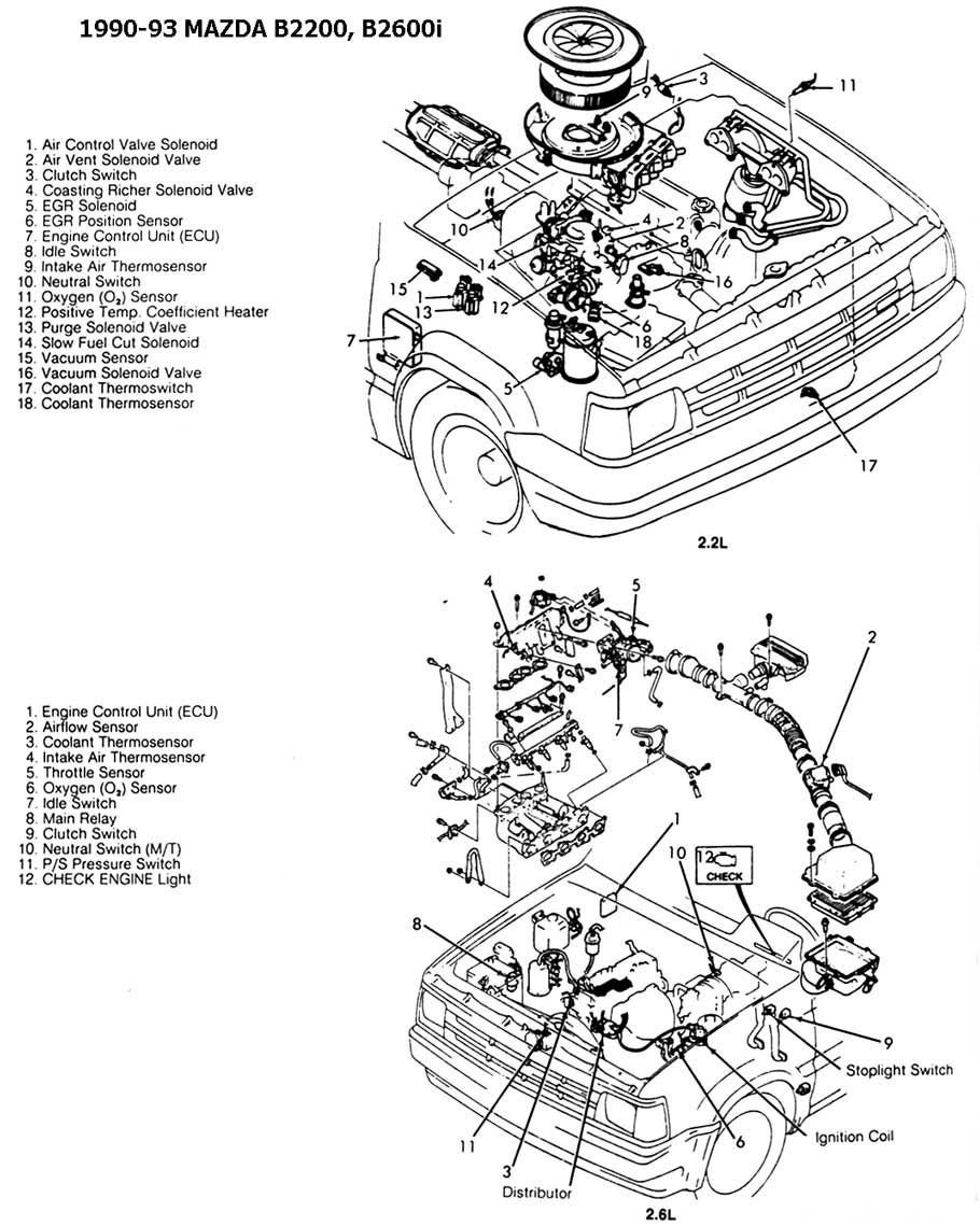 1990 Mazda B2200 Engine Diagram Wiring Library For 1988 1987 B2000 Alternator Diagrams Source