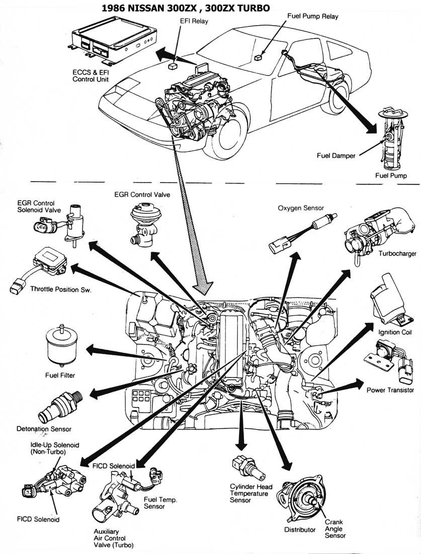 1986 300zx 300zx turbo